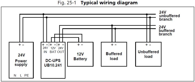 dc ups  24 v dc  f u00f6r externt batteri 3 9-40 ah